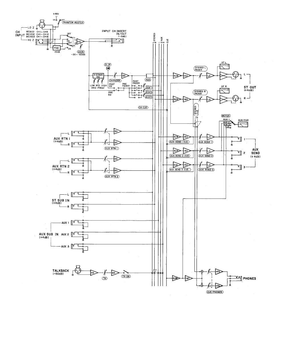 yamaha m802 analog console